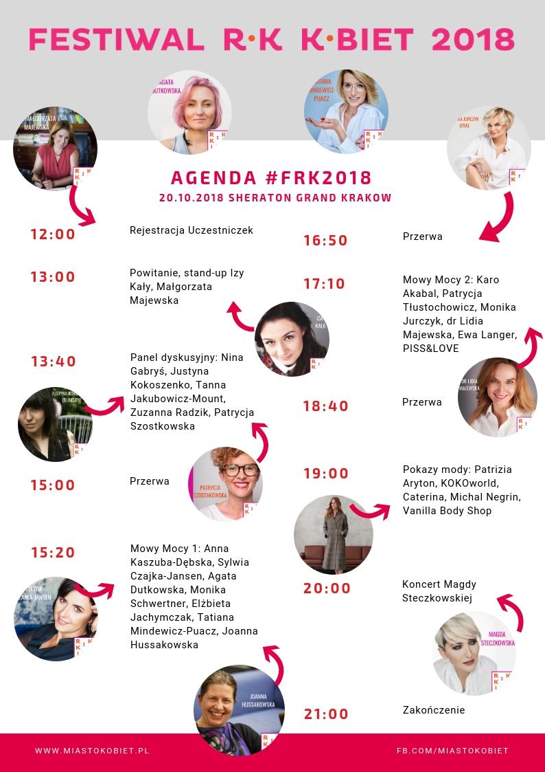 Agenda Festiwalu Rok Kobiet 2018